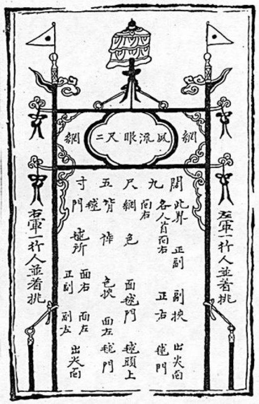 Tarihin ilk futbolcuları Çinlilerdi: Cuju Oyunu #3